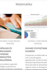 Matematika témacsomagok